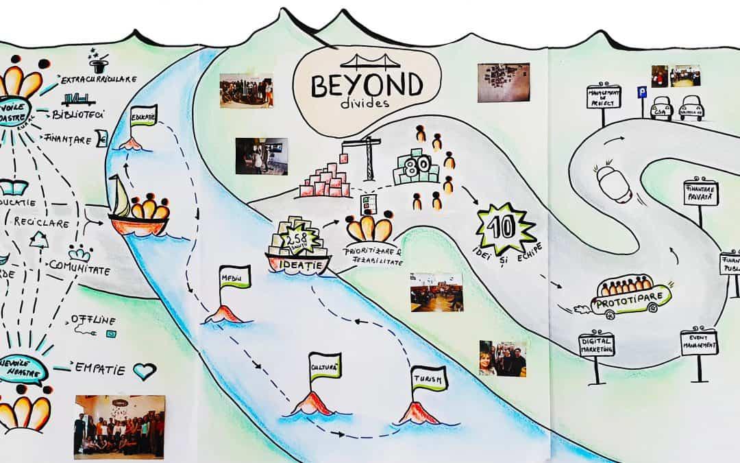 Conectare și colaborare pentru o viziune comună
