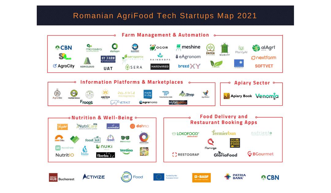 Am lansat Romanian Agrifood Tech Startups Overview Report